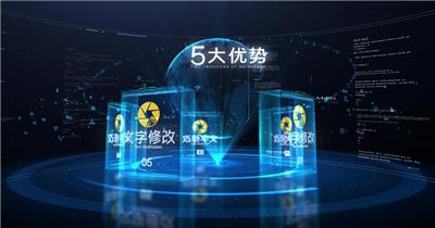 高科技领域模块分类