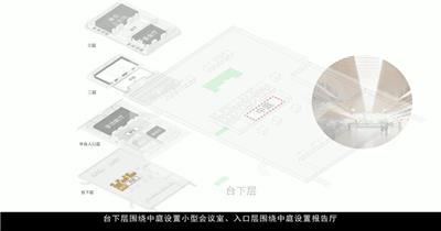 03 长沙国际会议中心设计方案(8分钟)1汇报系统建筑城市规划设计方案汇报多媒体住宅公建商业办公大厦综合体