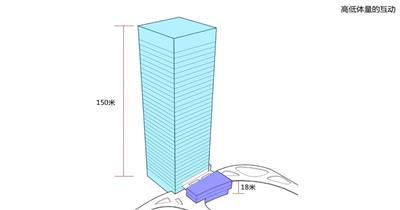 01 深圳市信利康电商大厦建筑设计(12分钟)1汇报系统建筑城市规划设计方案汇报多媒体住宅公建商业办公大厦综合体